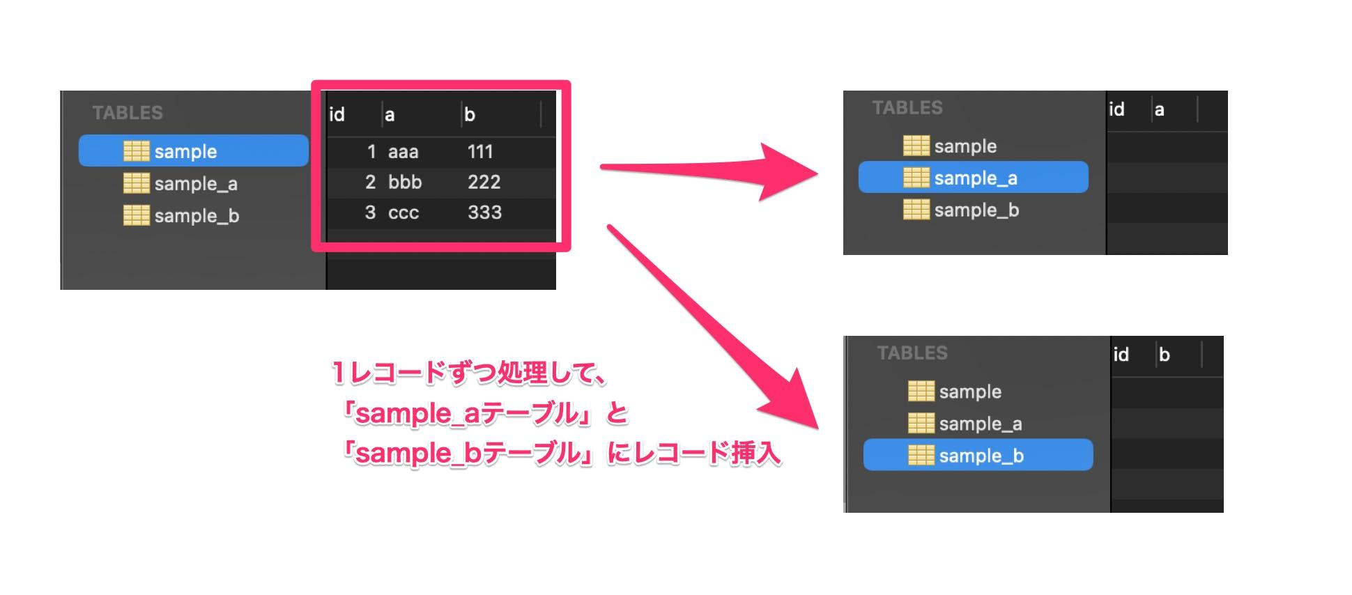 789-mysql-cursor_01.png