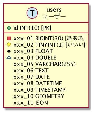 805-design-uml-er_01.png