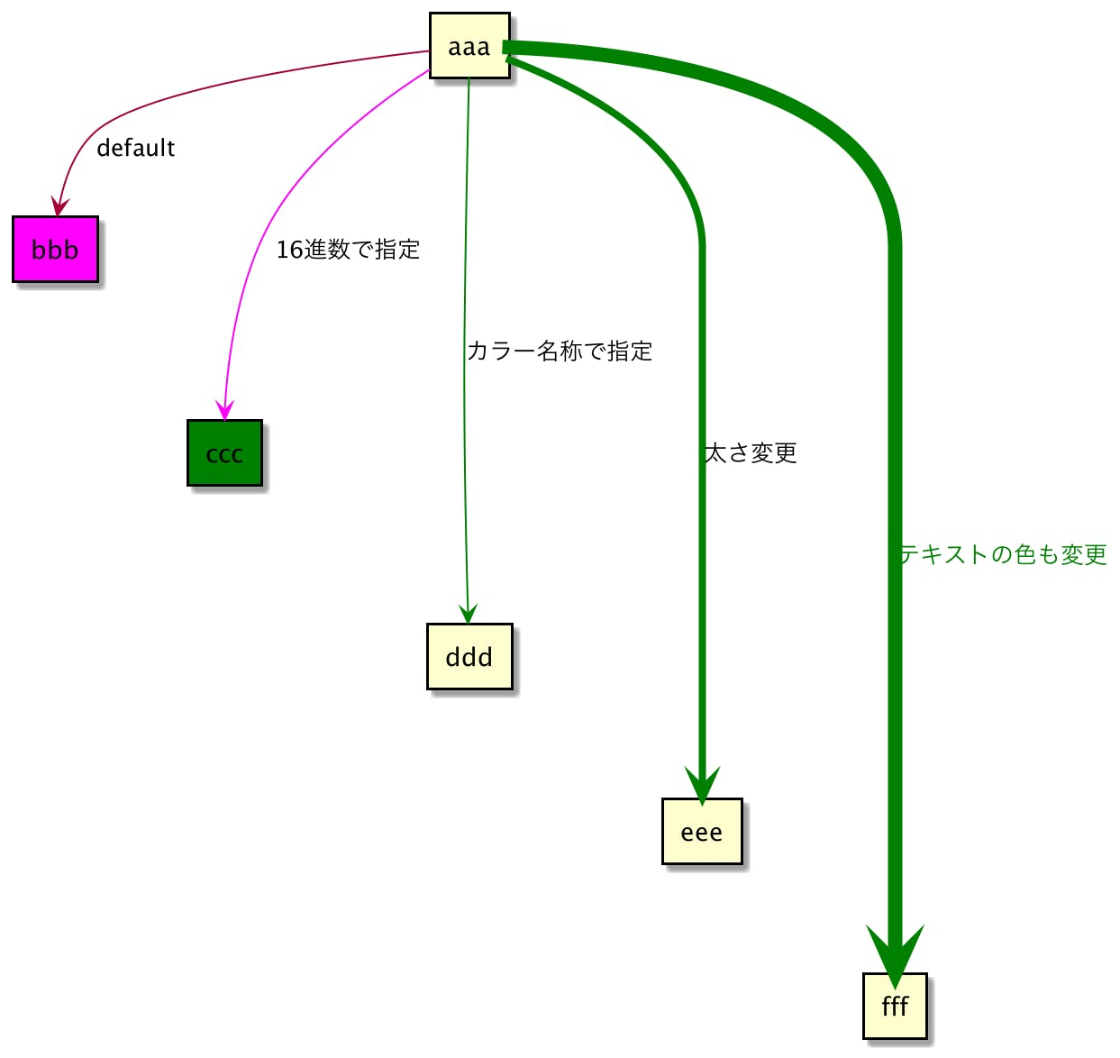 810-design-uml-style-position-note-link_01.png