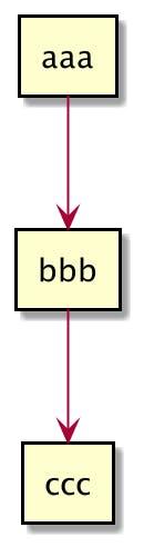 810-design-uml-style-position-note-link_02_01.png