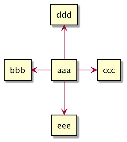 810-design-uml-style-position-note-link_02_04.png