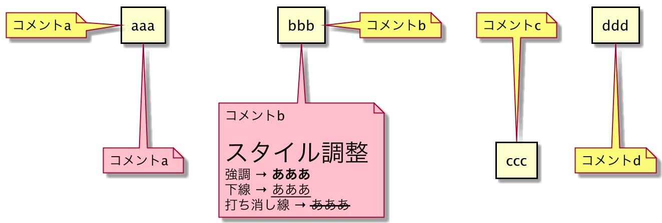 810-design-uml-style-position-note-link_03.png