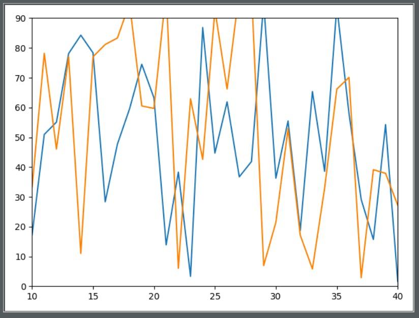 511-python-matplotlib_basic5.png