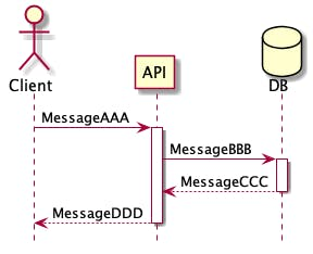 605-design-uml-sequence-4.png