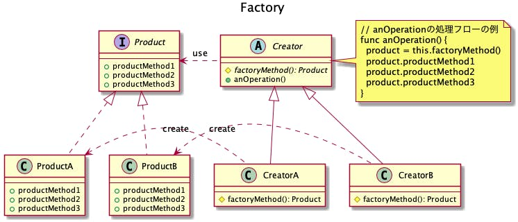 602-desgin-pattern-creationall-with-uml-factory.png
