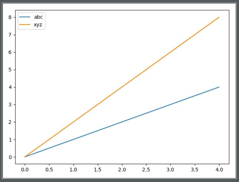 511-python-matplotlib_basic3.png