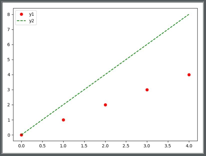 511-python-matplotlib_basic4.png