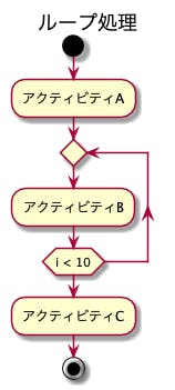 564-design-uml-activity_3.png