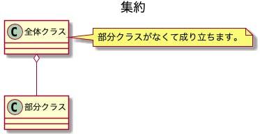 565-design-uml-class-relation-4.png