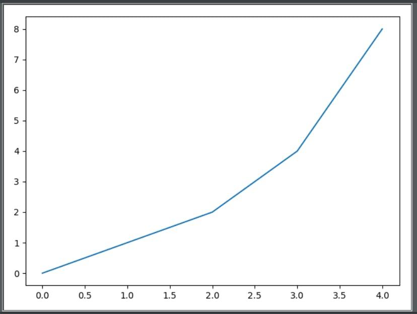 511-python-matplotlib_basic.png