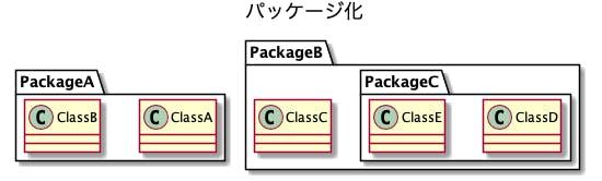 565-design-uml-class-package.png