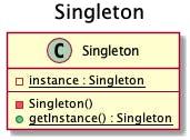 602-desgin-pattern-creationall-with-uml-singleton.png