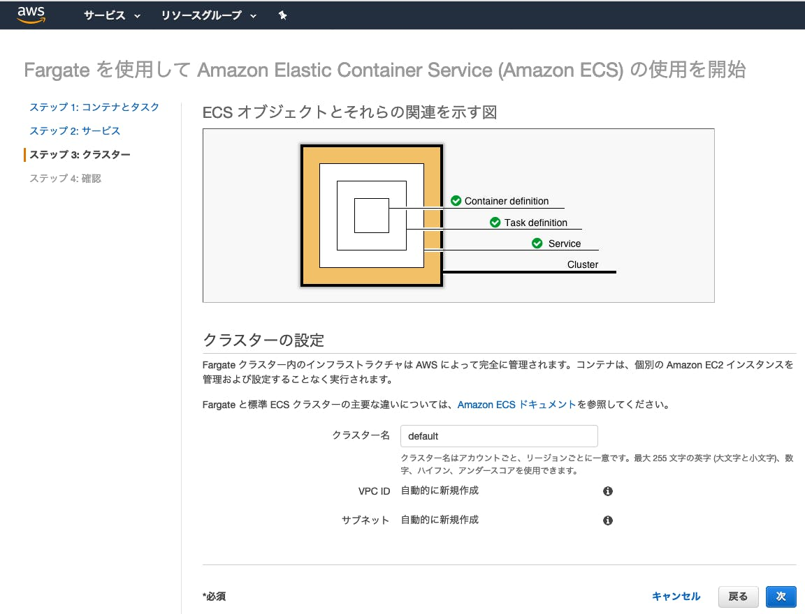 644-aws-fargate-ecs-basic_make_03.png